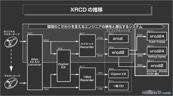 jvc742功放电路图