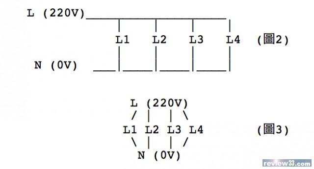 [#62] 拖板內串聯定並聯? 其實係電器供電上一定唔可以將電器串聯 (in series),如圖1. 原因好簡單. 電器的設計係要指定電壓(voltage)上操作,但每件電器使用電流的要求不同. i.e. Fixed voltage, different current per each appliance 圖1的串聯方法使到同一電流流經每件電器 (same current per each appliance).