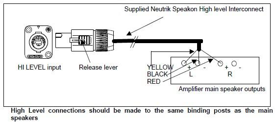 200903182026364828 rel speakon wiring diagram cat 6 cable wiring diagram \u2022 wiring high level input wiring diagram at reclaimingppi.co