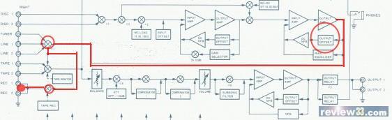lp产品   胆机产品   音响配件   diy音响   电源     家庭影院 电视